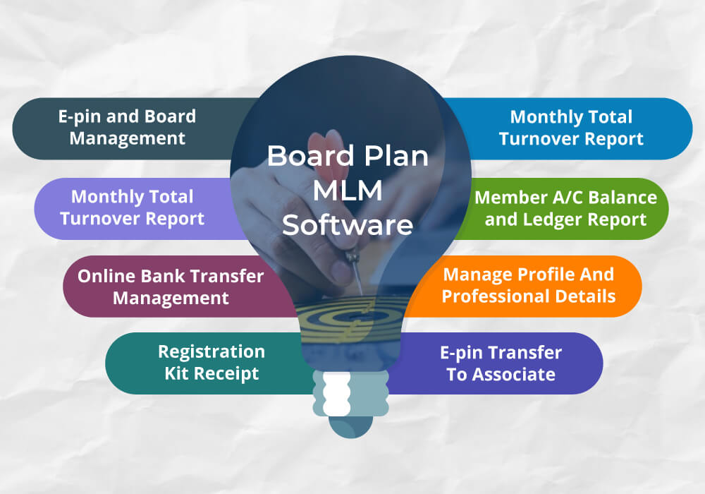 BOARD MLM SOFTWARE