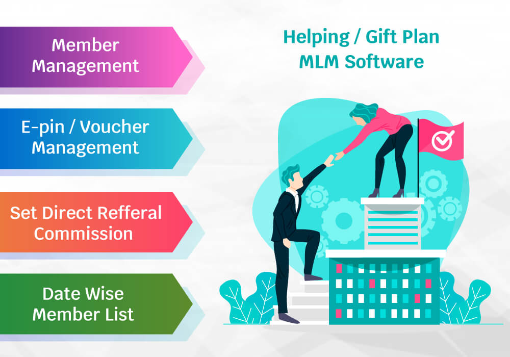 HELPING GIFT MLM SOFTWARE