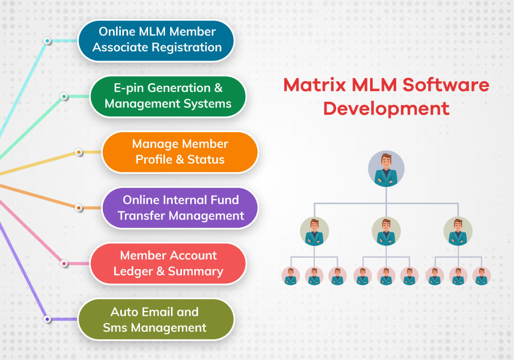 MATRIX MLM SOFTWARE
